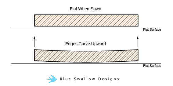 Curve Up Flat Surface
